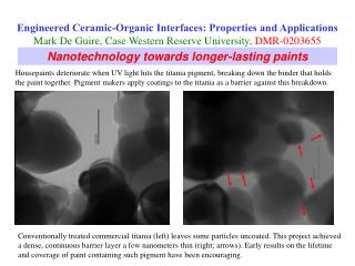 Nanotechnology towards longer-lasting paints