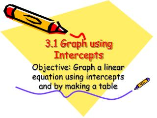 3.1 Graph using Intercepts