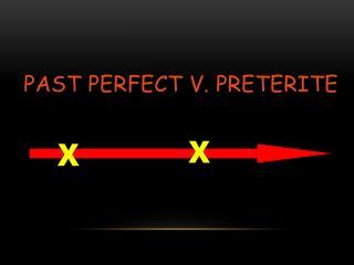 Past perfect  v. PRETERITE