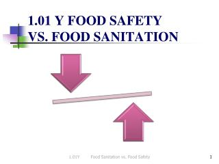1.01 Y FOOD SAFETY  VS. FOOD SANITATION