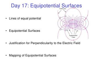 Day 17: Equipotential Surfaces