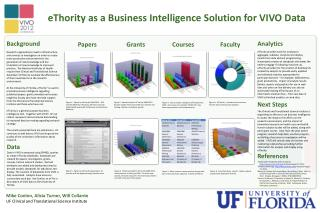 eThority as a Business Intelligence  Solution  for VIVO  Data