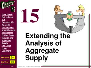 Extending the Analysis of Aggregate Supply