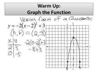 Warm Up: Graph the Function