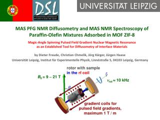 MAS PFG NMR Diffusometry and MAS NMR Spectroscopy of Paraffin-Olefin Mixtures Adsorbed in MOF ZIF-8   Magic-Angle Spinni