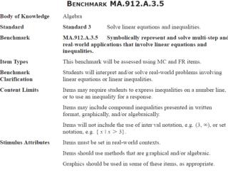 MA.912.A.3.5: Symbolically represent and solve multi-step and real-world applications that involve linear equations and