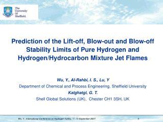 Pure Hydrogen Jet Flames