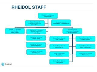 RHEIDOL  Staff