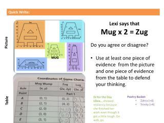 Lexi  says that  Mug x 2 = Zug Do you agree or disagree?