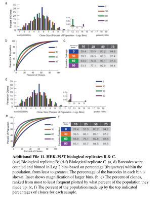 Additional  File  11 .  HEK-293T biological replicates B & C.