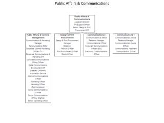 Public Affairs & Communications