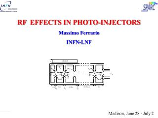 RF  EFFECTS IN PHOTO-INJECTORS Massimo Ferrario INFN-LNF