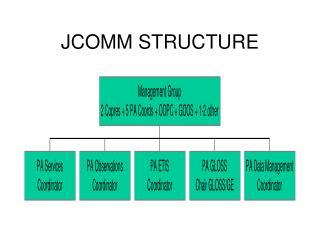 JCOMM STRUCTURE