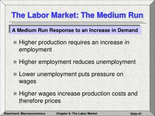 The Labor Market: The Medium Run