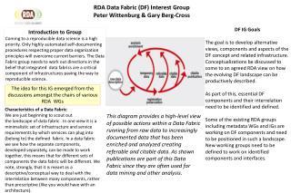 RDA Data  Fabric  (DF) Interest  Group Peter Wittenburg & Gary Berg-Cross