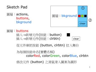 圖層: actions, buttons , bkground