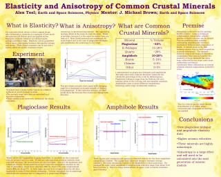 Elasticity and Anisotropy of Common Crustal Minerals