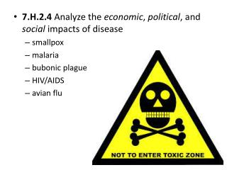 7.H.2.4  Analyze the  economic ,  political , and  social  impacts of disease smallpox  malaria