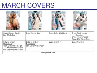 MARCH  COVERS