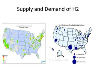 Supply and Demand of H2