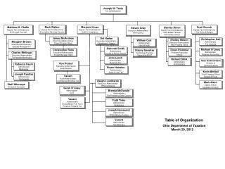 Marjorie Kruse Deputy Tax Commissioner Audit & Compliance