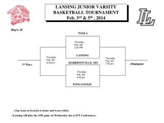 LANSING JUNIOR VARSITY BASKETBALL TOURNAMENT	     Feb. 3 rd  & 5 th  , 2014