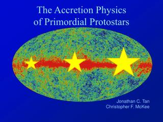 The Accretion Physics of Primordial Protostars