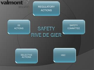 SAFETY rive de  gier
