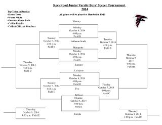 Rockwood Junior Varsity Boys' Soccer Tournament  2014