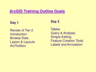 ArcGIS Training Outline Goals
