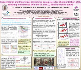 Dissociative Photoionization Process (DPI) in H 2