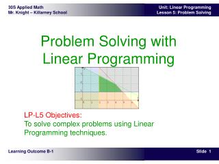 Problem Solving with Linear Programming