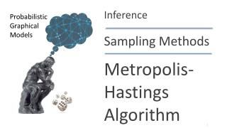 Metropolis- Hastings Algorithm