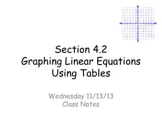 Section 4.2 Graphing Linear Equations Using Tables