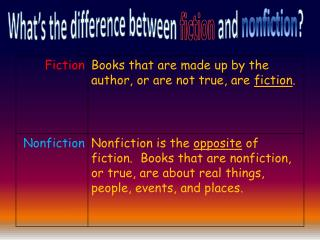 What's the difference between  fiction  and  nonfiction ?