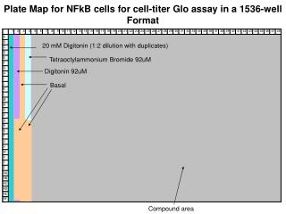 Plate Map for NFkB cells for cell-titer Glo assay in a 1536-well Format