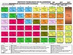 INTRODUCCION A LA ING. EN SISTEMAS COMPUTACIONALES SCB-9315 4   0   8  SS1