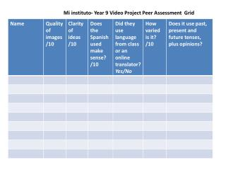 Mi instituto - Year 9 Video Project Peer Assessment  Grid