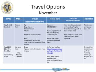 Travel Options November DATE MEET