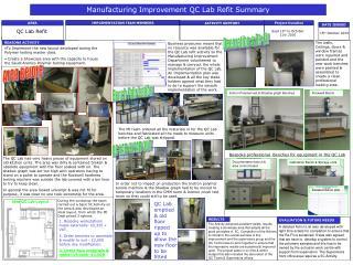 Manufacturing Improvement QC Lab Refit Summary