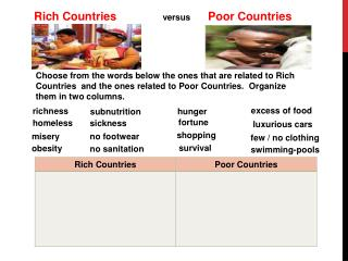 Rich  Countries 	          versus Poor  Countries
