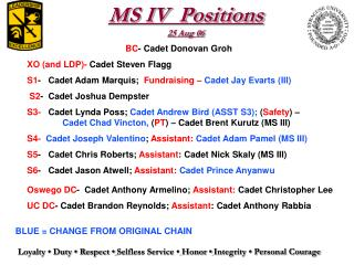 MS IV  Positions 25 Aug 06