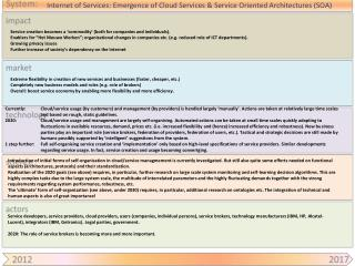 Internet of Services: Emergence of Cloud Services &  Service Oriented Architectures (SOA)