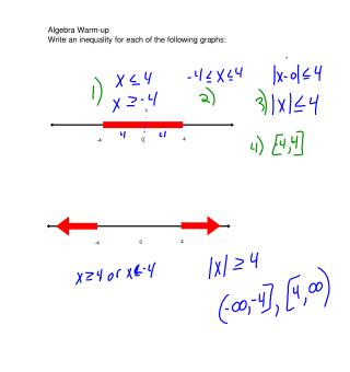Algebra Warm-up Write an inequality for each of the following graphs:
