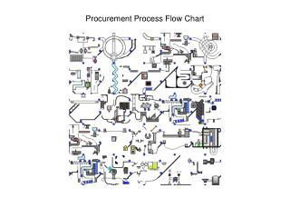 Procurement Process Flow Chart