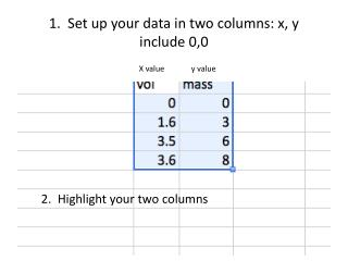1.  Set up your data in two columns: x, y include 0,0