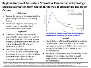 Objective Explore the nature of the subsurface flow generation process and its controlling factors