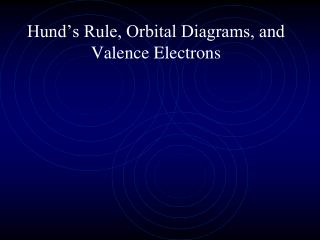 Hund's Rule, Orbital Diagrams, and Valence Electrons