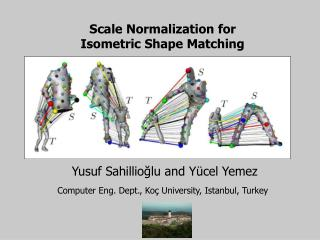 Scale Normalization for  Isometric Shape Matching