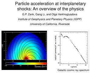 Particle acceleration at interplanetary shocks: An overview of the physics